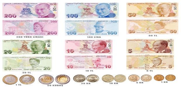 How Much in Turkey: Custom Price List